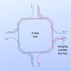 4-way hub schema