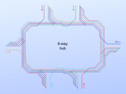 6-way hub schema