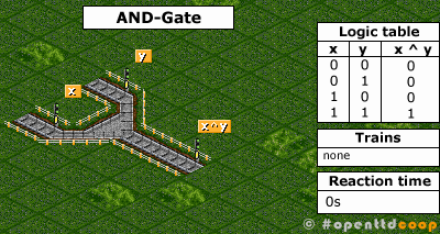 AND-gate